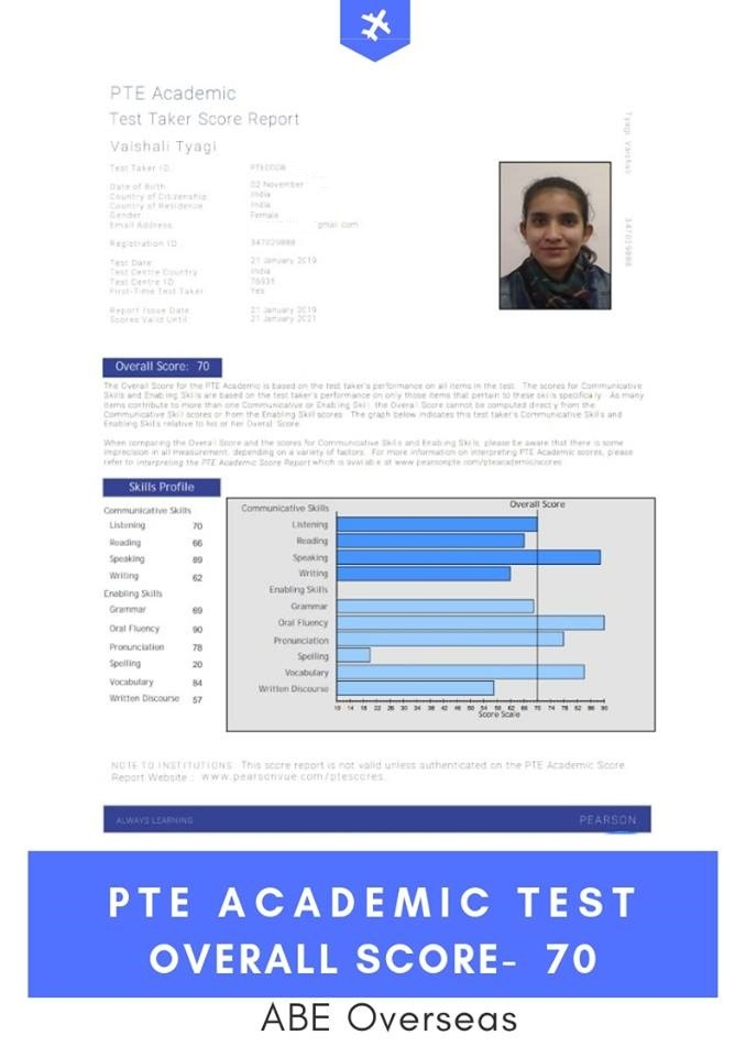 Recent PTE Results from ABE Academy of British English